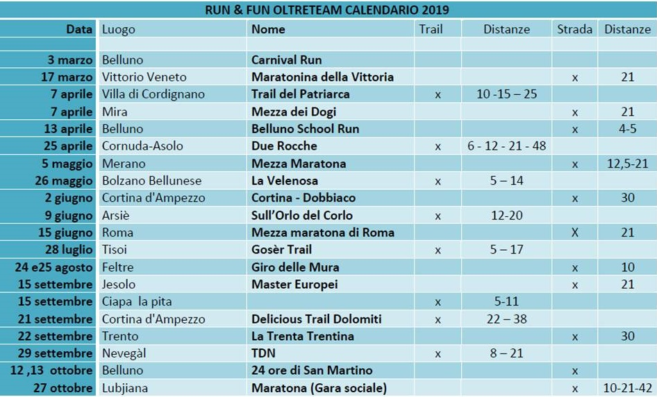 Calendario Gare Run&Fun Oltre Team 2019